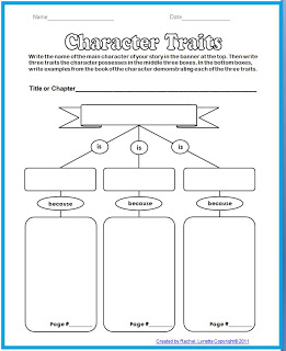 charactertraitsgraphicorganizer