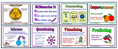 FREE: 8 Reading Response Posters! - Minds in Bloom