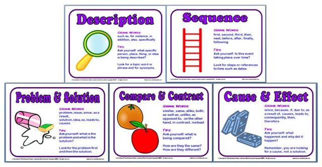 Free informational text structures handout and poster minds in bloom