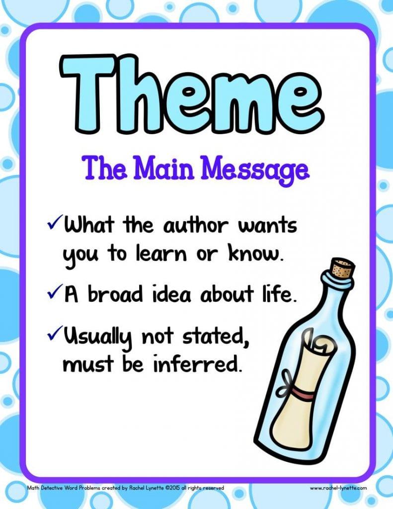 How to Teach Theme