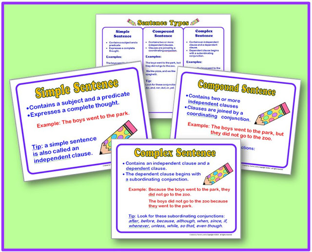 Simple, Compound, and Complex Sentence Posters - FREE! - Minds in ...