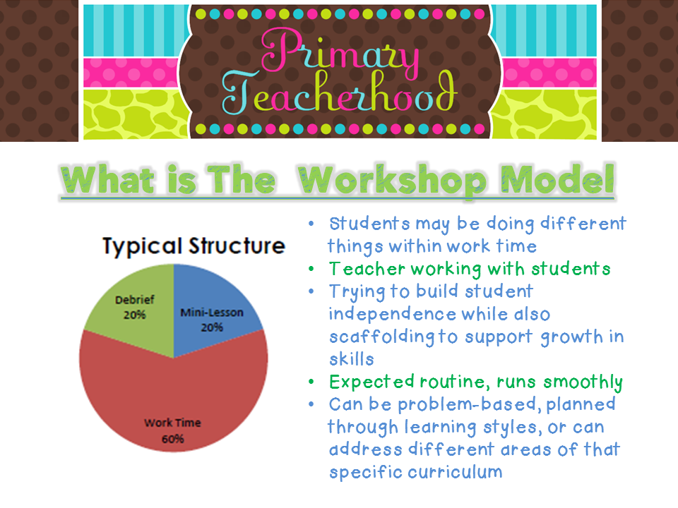 Do you use the workshop model in your classroom? We know centers are a great option, but the workshop model provides a different setup, more independent work time for students, more differentiation, and the Gradual Release of Responsibility! Click though to read our guest blogger's insights on the workshop model.