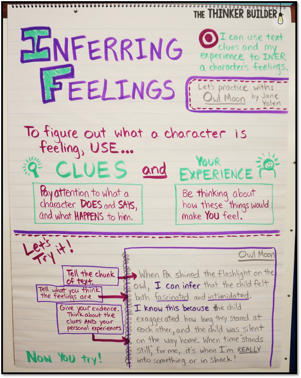 anchor chart intervention secrets to making effective and well