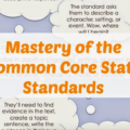 Mastery of the Common Core State Standards