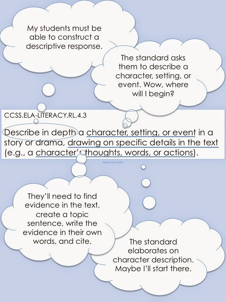 fourth grade common core deconstructed