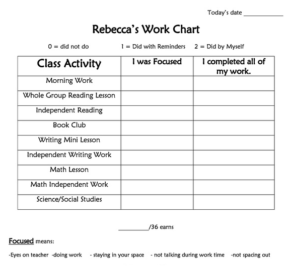 Behavior Contracts in the Classroom
