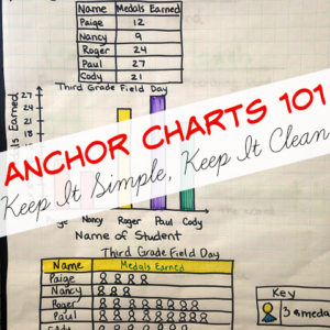 Anchor Charts 101: Keep It Simple, Keep It Clean