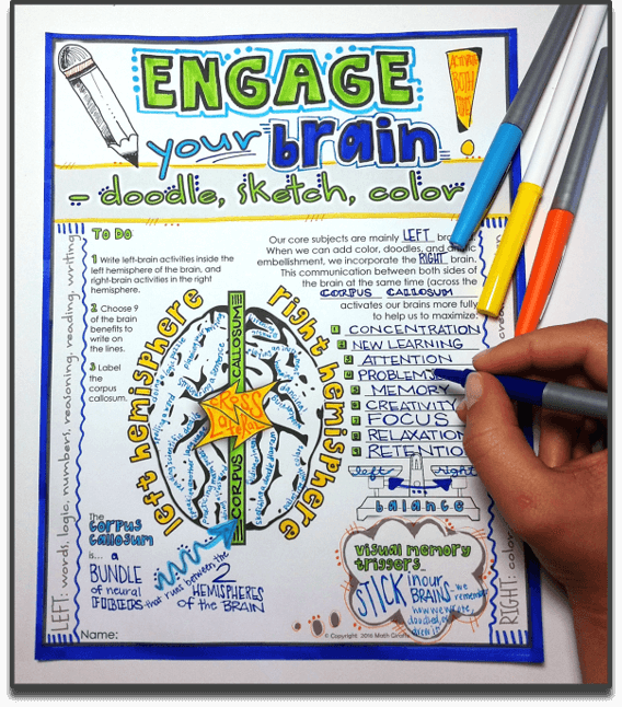 Doodle notes are an up-and-coming trend in education. Doodle note pages allow students to doodle, embellish, and color while they take notes for class. This action engages both hemispheres of the brain simultaneously and enhances student learning. Learn more about the research behind doodle notes, how they work, and tips for implementation in this guest post.