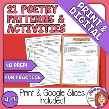 Poetry Patterns Product Print and digital