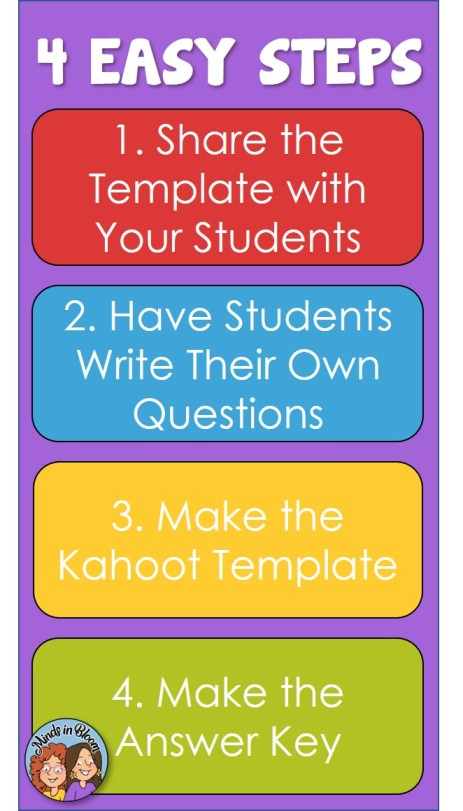 4 Easy Steps to Make a Kahoot