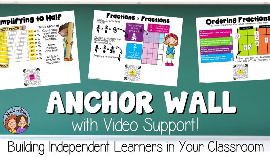 anchor charts, word walls, and videos